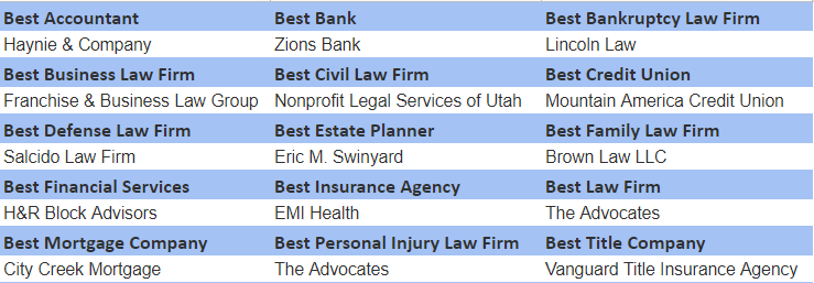 legal and finance winners
